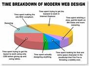 webdesignbreakdown